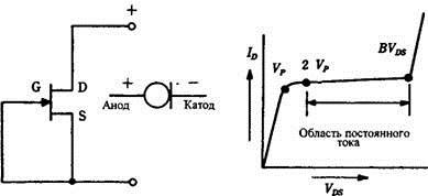 Источники тока на полевых и биполярных транзисторах