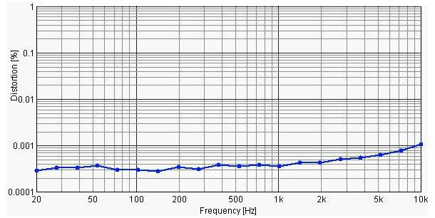 NewClassD мощностью 900 и 1200 Вт