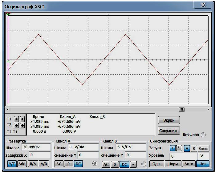 Генератор сигналов треугольной формы